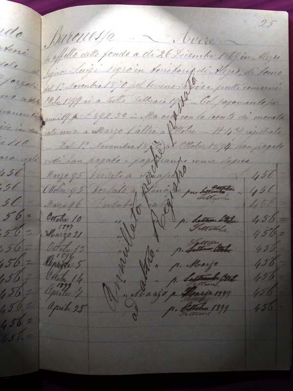 Grafia in un Registro del 1894