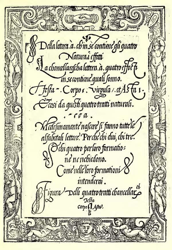 Scrittura Cancelleresca antica
